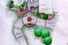 Landscape and hardscape plan detail